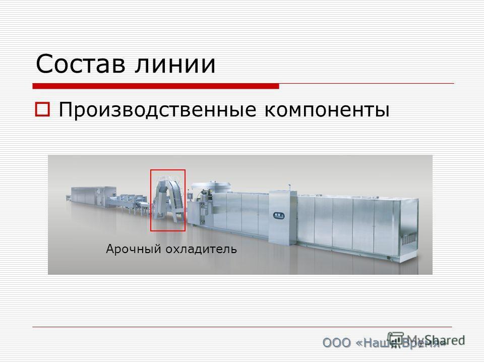 Состав линии Производственные компоненты Арочный охладитель ООО «Наше Время»