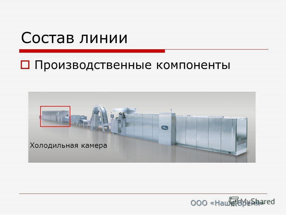 Состав линии Производственные компоненты Холодильная камера ООО «Наше Время»