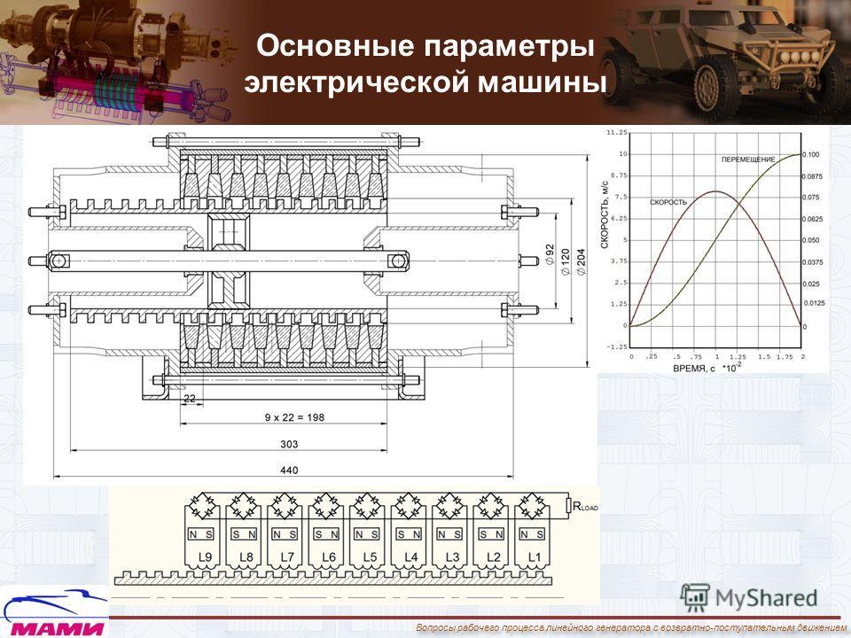 Основные параметры электрической машины Вопросы рабочего процесса линейного генератора с возвратно-поступательным движением