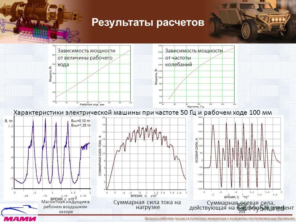 Результаты расчетов Вопросы рабочего процесса линейного генератора с возвратно-поступательным движением Зависимость мощности от величины рабочего хода Зависимость мощности от частоты колебаний Характеристики электрической машины при частоте 50 Гц и р