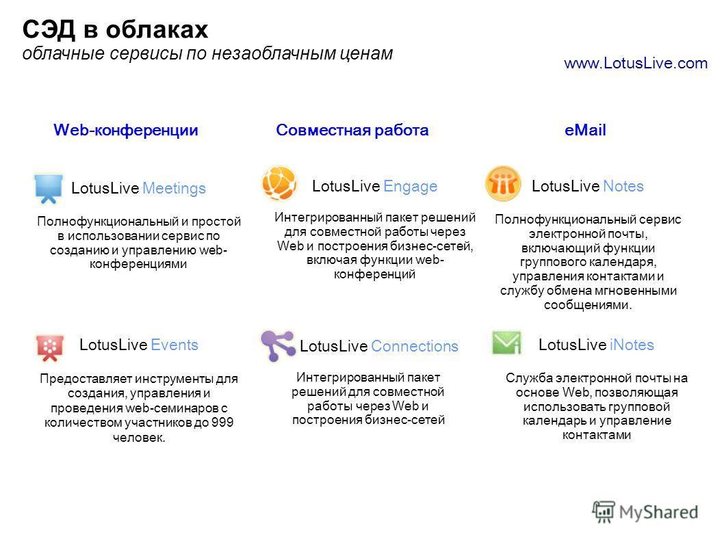 Template Documentation LotusLive Meetings Полнофункциональный и простой в использовании сервис по созданию и управлению web- конференциями LotusLive Events Предоставляет инструменты для создания, управления и проведения web-семинаров с количеством уч