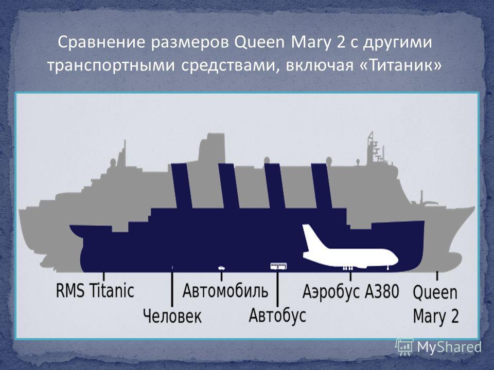 Сравнение размеров Queen Mary 2 с другими транспортными средствами, включая «Титаник»