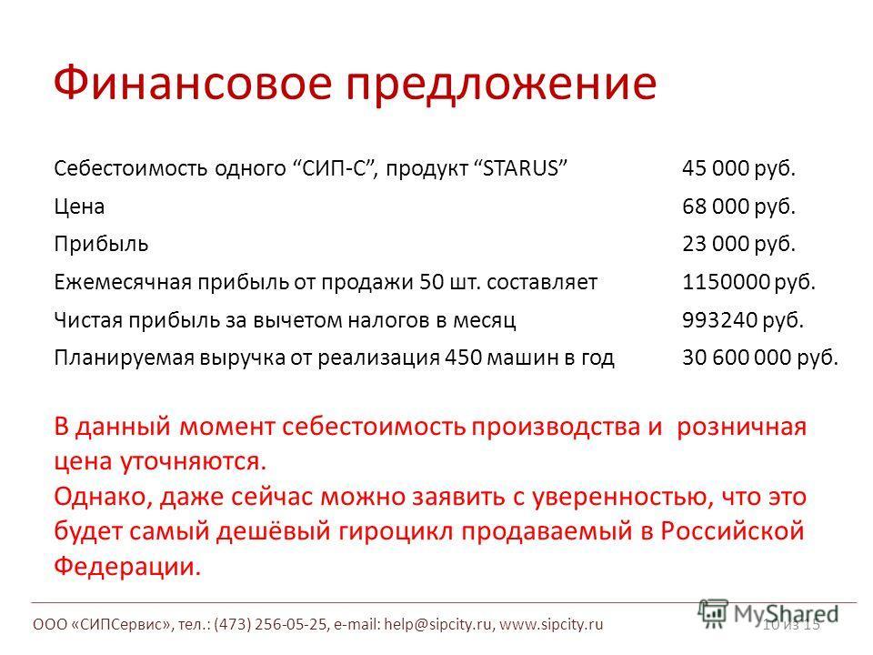 Финансовое предложение 10 из 15 Себестоимость одного СИП-С, продукт STARUS45 000 руб. Цена 68 000 руб. Прибыль 23 000 руб. Ежемесячная прибыль от продажи 50 шт. составляет 1150000 руб. Чистая прибыль за вычетом налогов в месяц 993240 руб. Планируемая