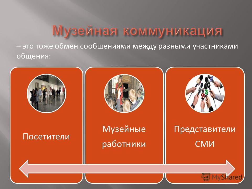 – это тоже обмен сообщениями между разными участниками общения: Посетители Музейные работники Представители СМИ