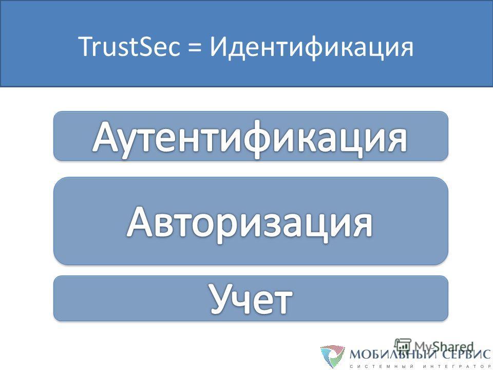 TrustSec = Идентификация