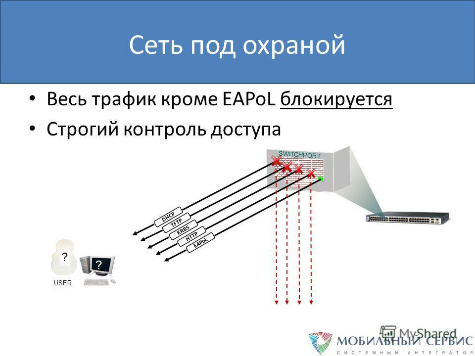 Сеть под охраной Весь трафик кроме EAPoL блокируется Строгий контроль доступа SWITCHPORT DHCP TFTP KRB5 HTTP EAPoL ? USER ?