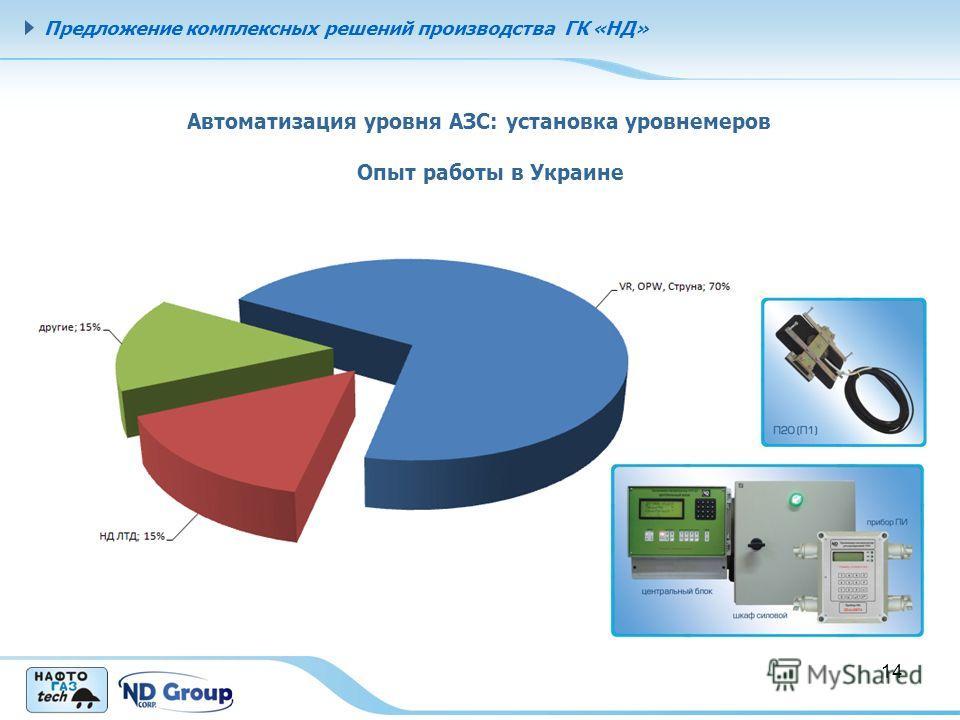 14 Автоматизация уровня АЗС: установка уровнемеров Опыт работы в Украине Предложение комплексных решений производства ГК «НД»