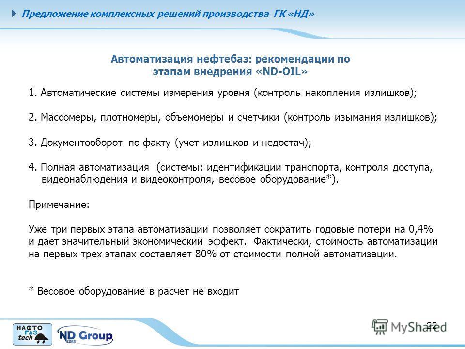 22 Автоматизация нефтебаз: рекомендации по этапам внедрения «ND-OIL» 1. Автоматические системы измерения уровня (контроль накопления излишков); 2. Массомеры, плотномеры, объемомеры и счетчики (контроль изымания излишков); 3. Документооборот по факту
