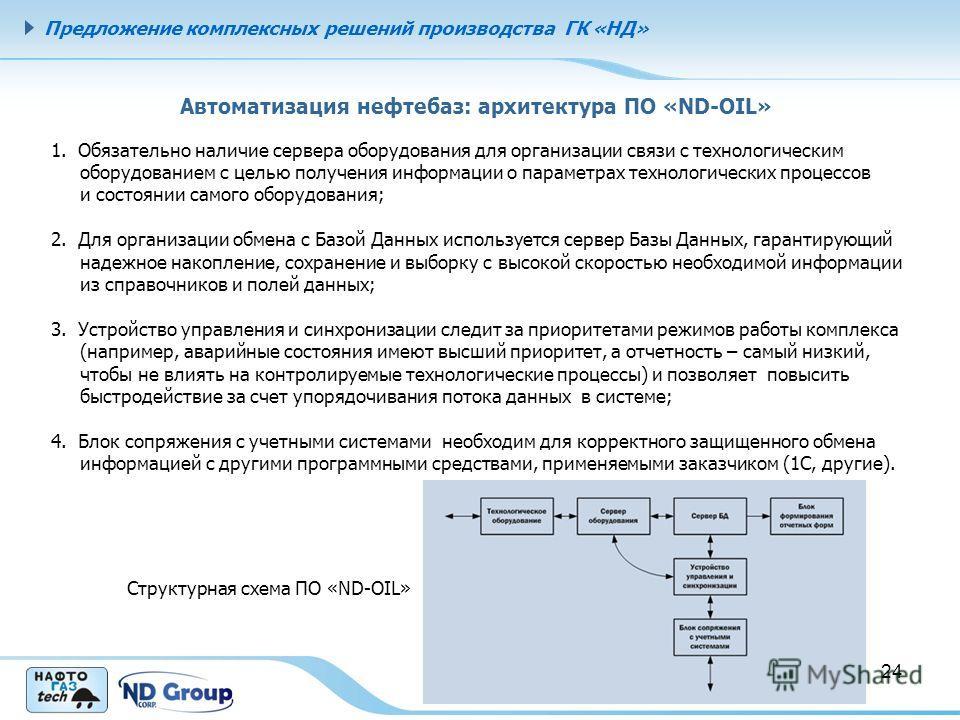 24 Автоматизация нефтебаз: архитектура ПО «ND-OIL» 1. Обязательно наличие сервера оборудования для организации связи с технологическим оборудованием с целью получения информации о параметрах технологических процессов и состоянии самого оборудования;