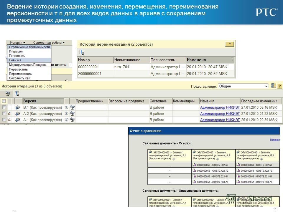 10 © 2006 PTC 10 Ведение истории создания, изменения, перемещения, переименования версионности и т п для всех видов данных в архиве с сохранением промежуточных данных
