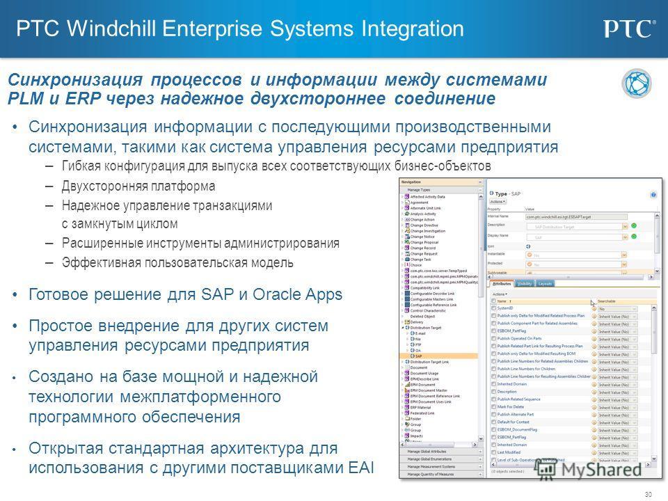 30 PTC Windchill Enterprise Systems Integration Синхронизация информации с последующими производственными системами, такими как система управления ресурсами предприятия – Гибкая конфигурация для выпуска всех соответствующих бизнес-объектов – Двухстор