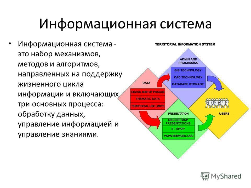 Информационная система Информационная система - это набор механизмов, методов и алгоритмов, направленных на поддержку жизненного цикла информации и включающих три основных процесса: обработку данных, управление информацией и управление знаниями.