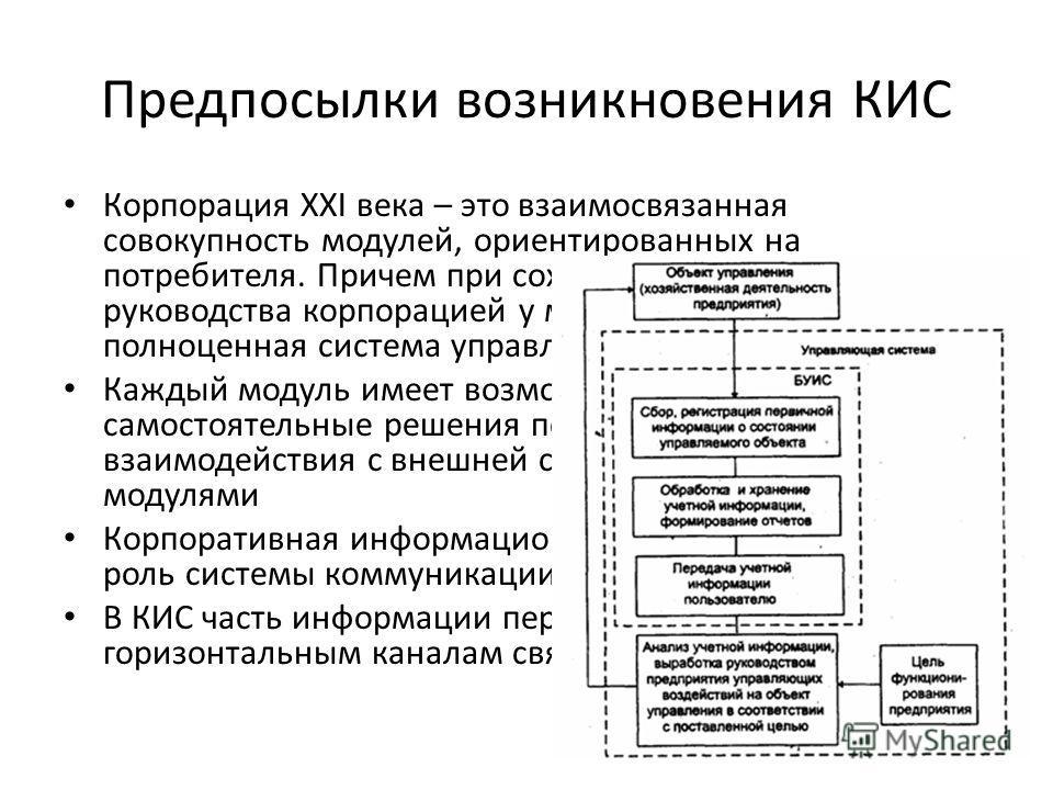 Предпосылки возникновения КИС Корпорация ХХI века – это взаимосвязанная совокупность модулей, ориентированных на потребителя. Причем при сохранении общего руководства корпорацией у модулей есть своя полноценная система управления Каждый модуль имеет