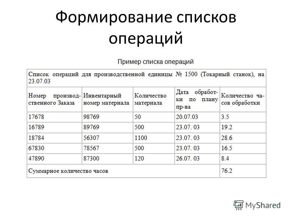 Формирование списков операций