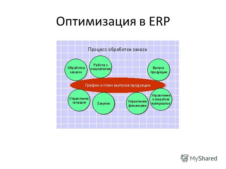 Оптимизация в ERP