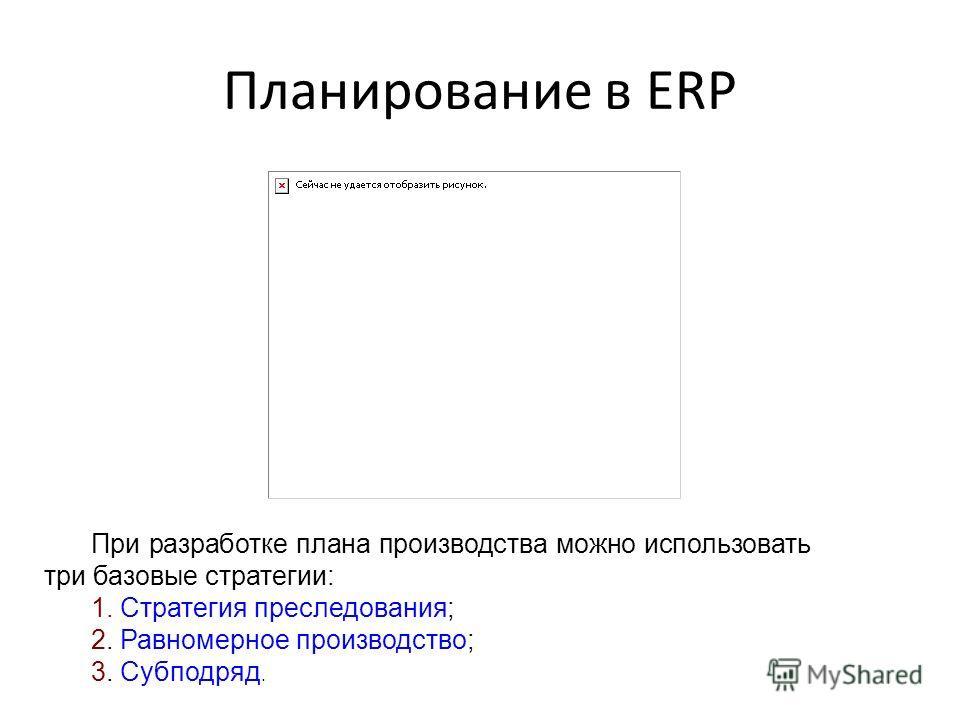 Планирование в ERP При разработке плана производства можно использовать три базовые стратегии: 1. Стратегия преследования; 2. Равномерное производство; 3. Субподряд.