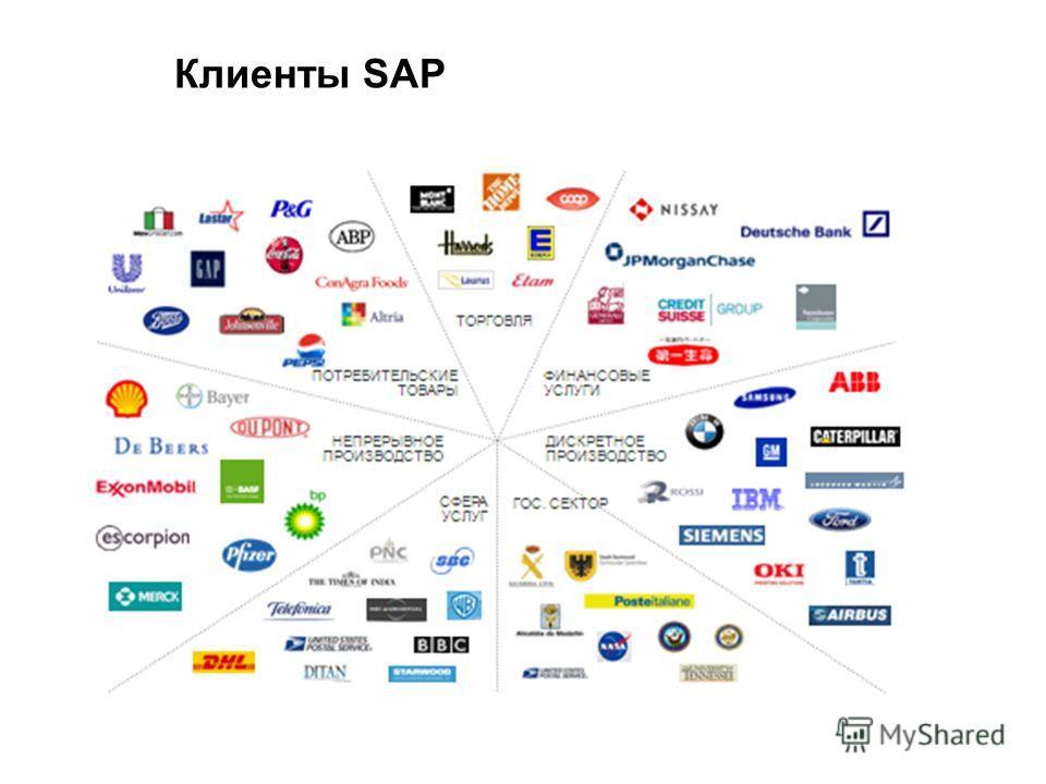 Клиенты SAP