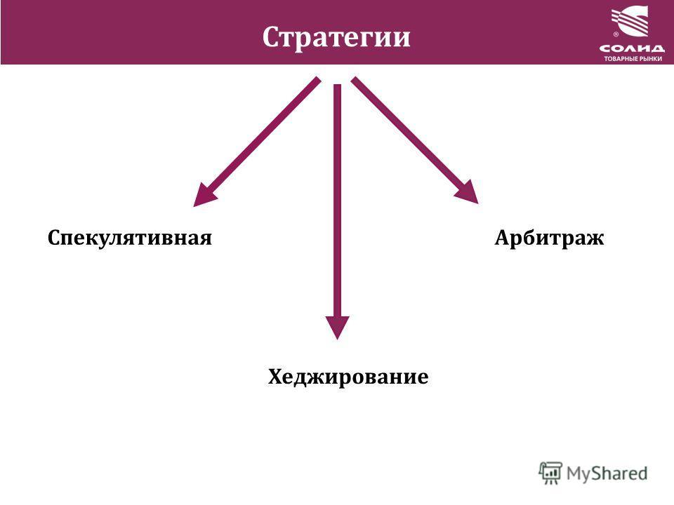 Стратегии Спекулятивная Арбитраж Хеджирование