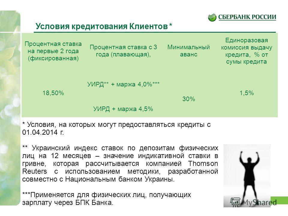 4 Условия кредитования Клиентов * Процентная ставка на первые 2 года (фиксированная) Процентная ставка с 3 года (плавающая), Минимальный аванс Единоразовая комиссия выдачу кредита, % от сумы кредита 18,50% УИРД** + маржа 4,0%*** 30% 1,5% УИРД + маржа
