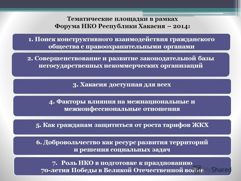 Тематические площадки в рамках Форума НКО Республики Хакасия – 2014: 1. Поиск конструктивного взаимодействия гражданского общества с правоохранительными органами 2. Совершенствование и развитие законодательной базы негосударственных некоммерческих ор