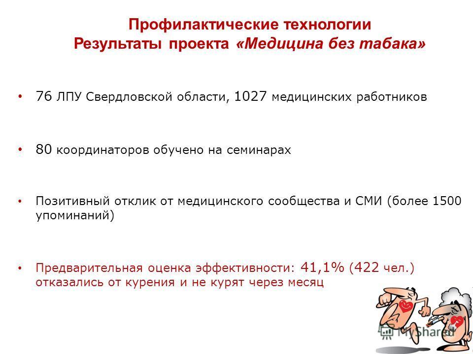 76 ЛПУ Свердловской области, 1027 медицинских работников 80 координаторов обучено на семинарах Позитивный отклик от медицинского сообщества и СМИ (более 1500 упоминаний) Предварительная оценка эффективности: 41,1% ( 422 чел.) отказались от курения и
