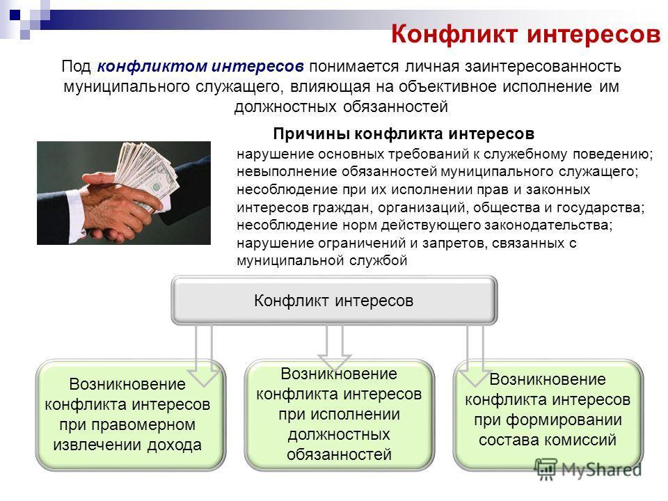 Конфликт интересов Под конфликтом интересов понимается личная заинтересованность муниципального служащего, влияющая на объективное исполнение им должностных обязанностей Конфликт интересов Возникновение конфликта интересов при правомерном извлечении