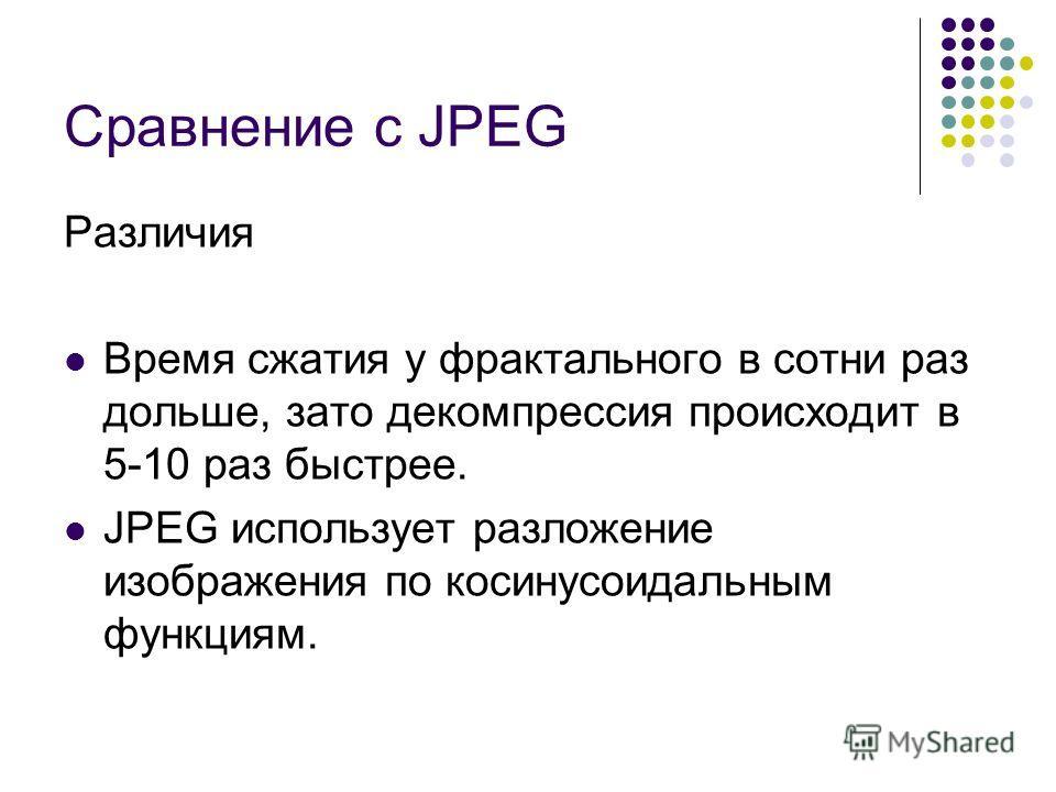 Сравнение с JPEG Различия Время сжатия у фрактального в сотни раз дольше, зато декомпрессия происходит в 5-10 раз быстрее. JPEG использует разложение изображения по косинусоидальным функциям.