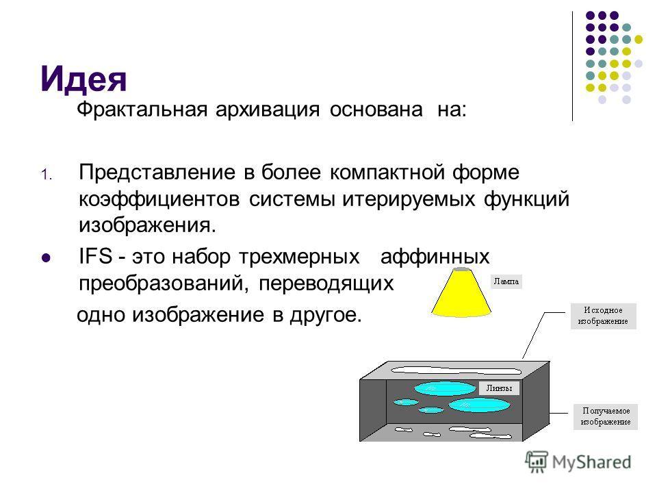 Идея Фрактальная архивация основана на: 1. Представление в более компактной форме коэффициентов системы итерируемых функций изображения. IFS - это набор трехмерных аффинных преобразований, переводящих одно изображение в другое.