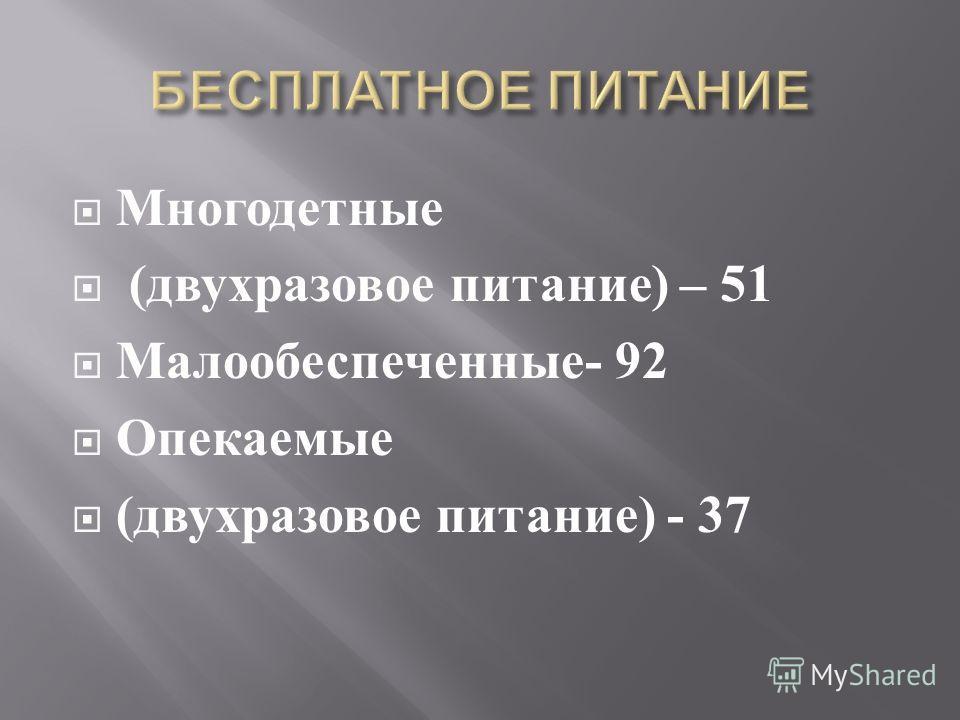 Многодетные ( двухразовое питание ) – 51 Малообеспеченные - 92 Опекаемые ( двухразовое питание ) - 37
