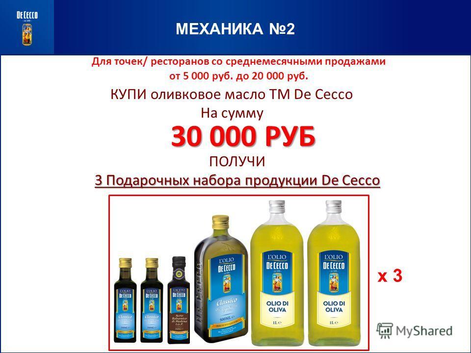 МЕХАНИКА 2 Для точек/ ресторанов со среднемесячными продажами от 5 000 руб. до 20 000 руб. КУПИ оливковое масло ТМ De Cecco На сумму ПОЛУЧИ 3 Подарочных набора продукции De Cecco 30 000 РУБ х 3
