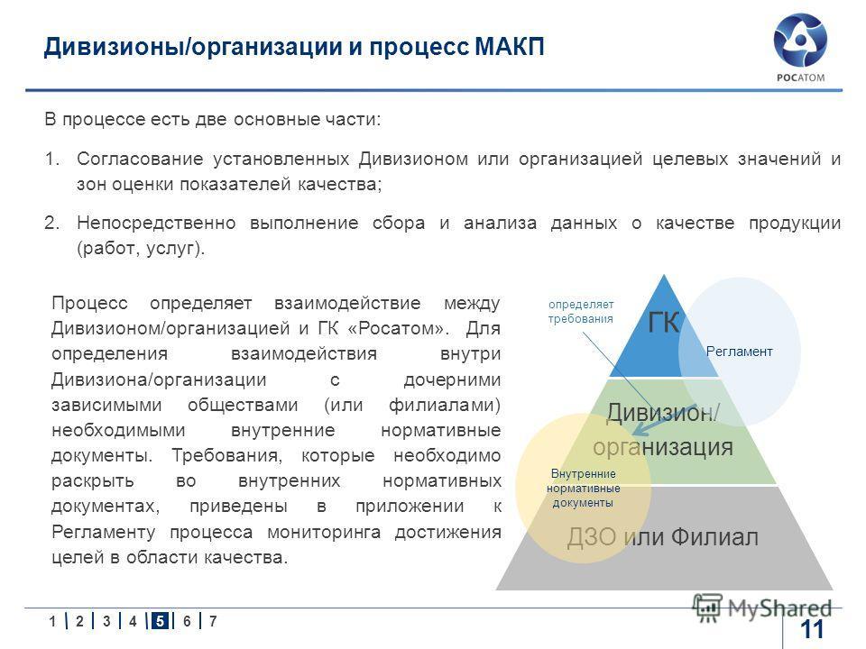 1234567 Дивизионы/организации и процесс МАКП 11 В процессе есть две основные части: 1. Согласование установленных Дивизионом или организацией целевых значений и зон оценки показателей качества; 2. Непосредственно выполнение сбора и анализа данных о к