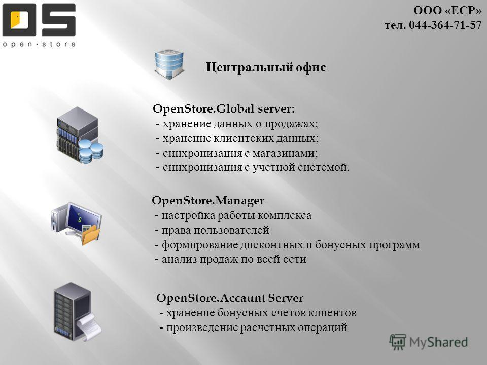 ООО « ЕСР » тел. 044- 364-71-57 Центральный офис OpenStore.Global server: - хранение данных о продажах ; - хранение клиентских данных ; - синхронизация с магазинами ; - синхронизация с учетной системой. OpenStore.Manager - настройка работы комплекса