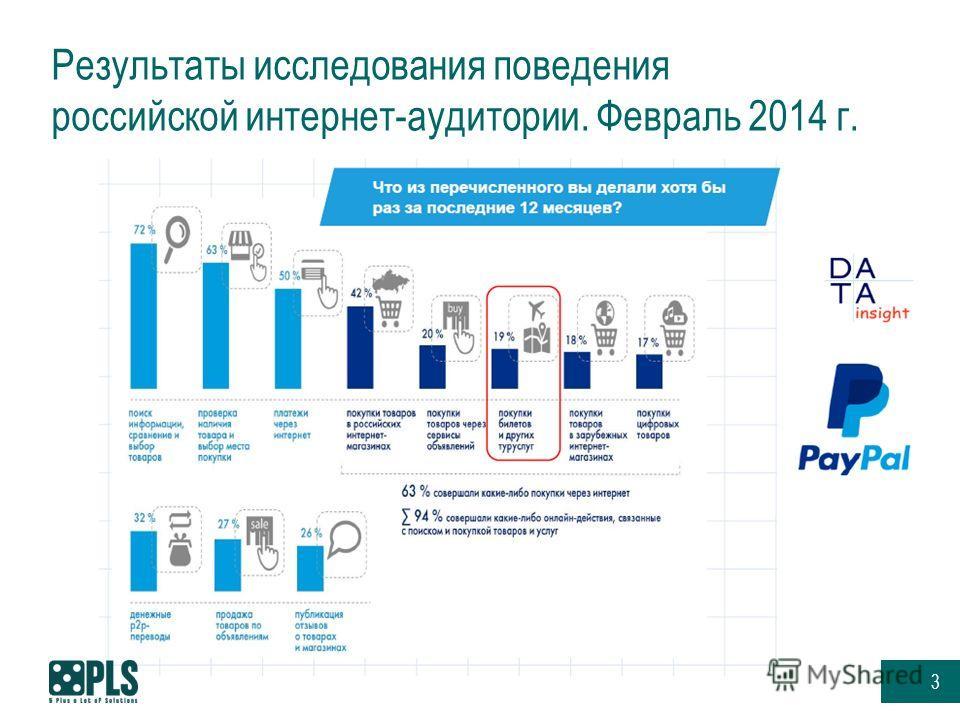 Результаты исследования поведения российской интернет-аудитории. Февраль 2014 г. 3