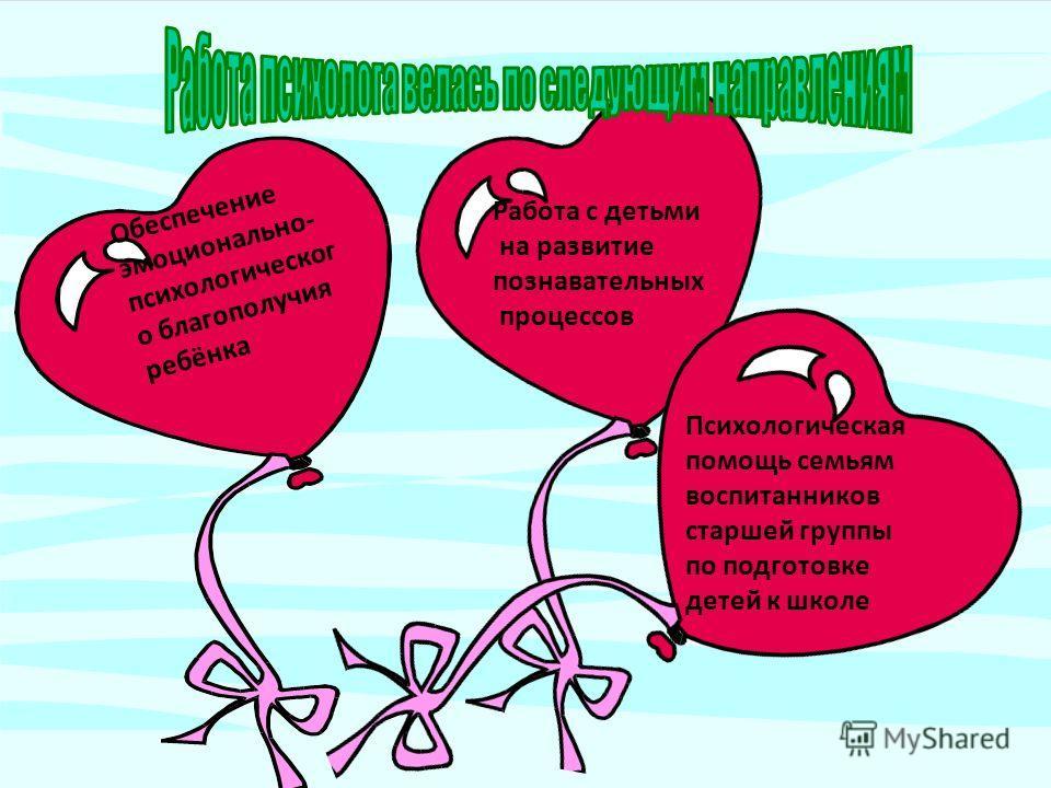 Работа с детьми на развитие познавательных процессов Психологическая помощь семьям воспитанников старшей группы по подготовке детей к школе Обеспечение эмоционально- психологическог о благополучия ребёнка