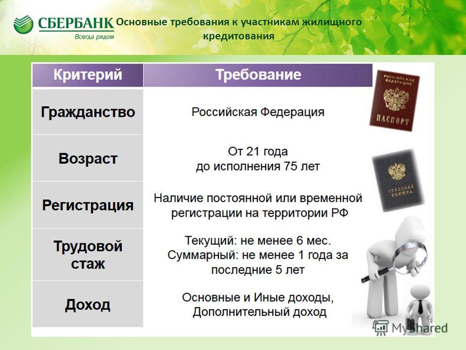 Содержание Основные требования к участникам жилищного кредитования