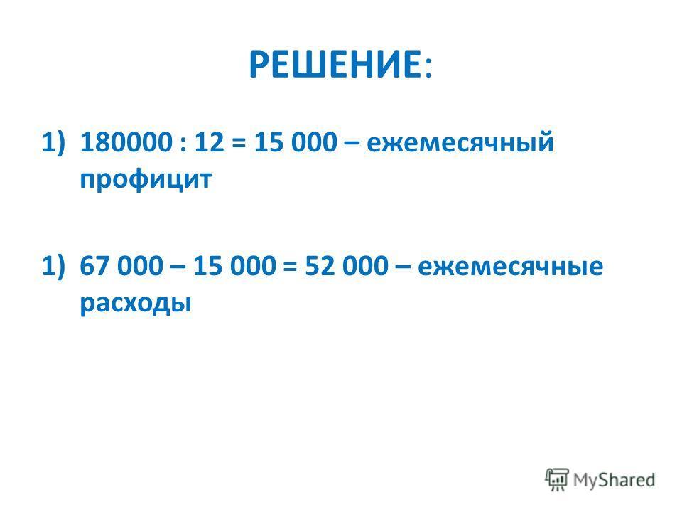 РЕШЕНИЕ: 1)180000 : 12 = 15 000 – ежемесячный профицит 1)67 000 – 15 000 = 52 000 – ежемесячные расходы