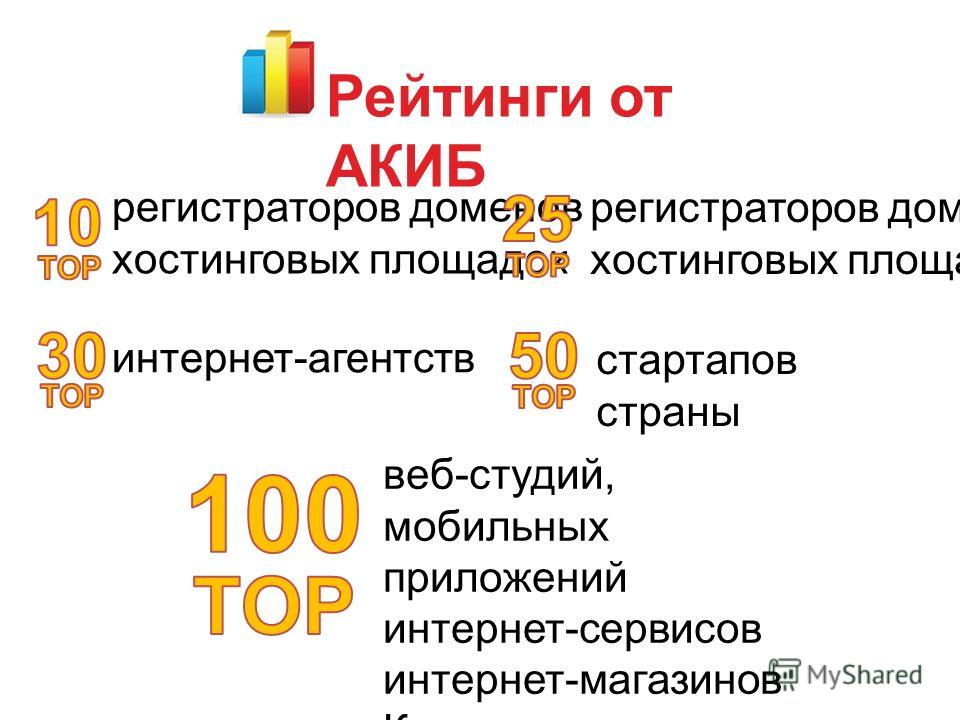 Рейтинги от АКИБ регистраторов доменов хостинговых площадок регистраторов доменов хостинговых площадок интернет-агентств стартапов страны веб-студий, мобильных приложений интернет-сервисов интернет-магазинов Казнета