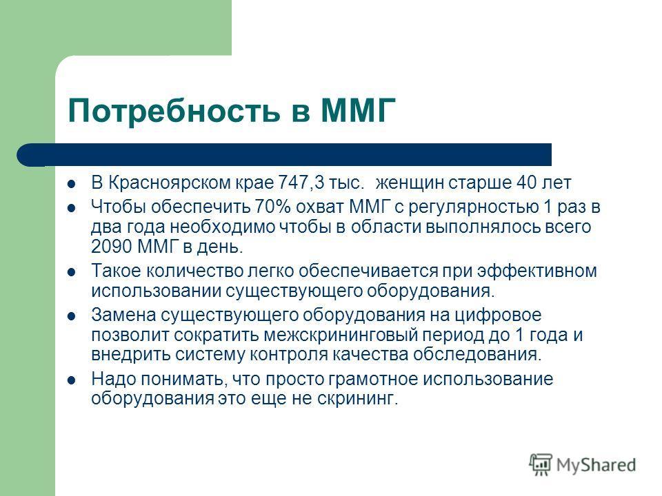 Потребность в ММГ В Красноярском крае 747,3 тыс. женщин старше 40 лет Чтобы обеспечить 70% охват ММГ с регулярностью 1 раз в два года необходимо чтобы в области выполнялось всего 2090 ММГ в день. Такое количество легко обеспечивается при эффективном