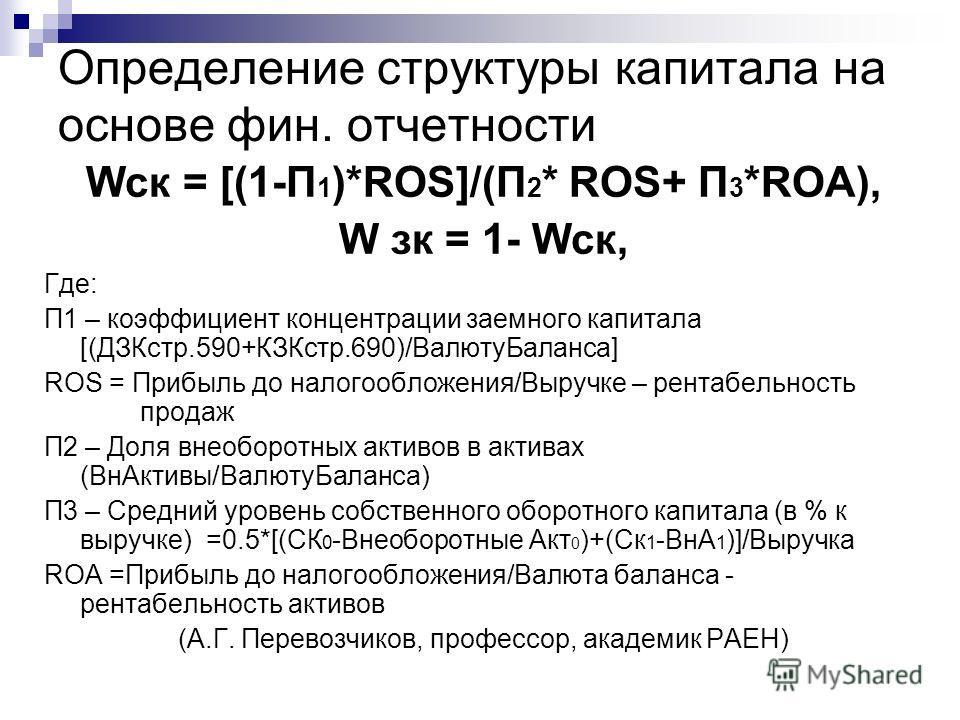 Определение структуры капитала на основе фин. отчетности Wск = [(1-П 1 )*ROS]/(П 2 * ROS+ П 3 *ROA), W зк = 1- Wск, Где: П1 – коэффициент концентрации заемного капитала [(ДЗКстр.590+КЗКстр.690)/Валюту Баланса] ROS = Прибыль до налогообложения/Выручке