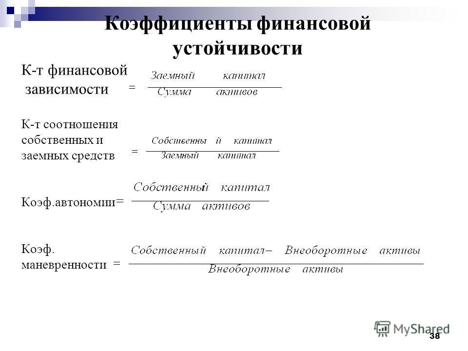38 Коэффициенты финансовой устойчивости К-т финансовой зависимости К-т соотношения собственных и заемных средств Коэф.автономии Коэф. маневренности