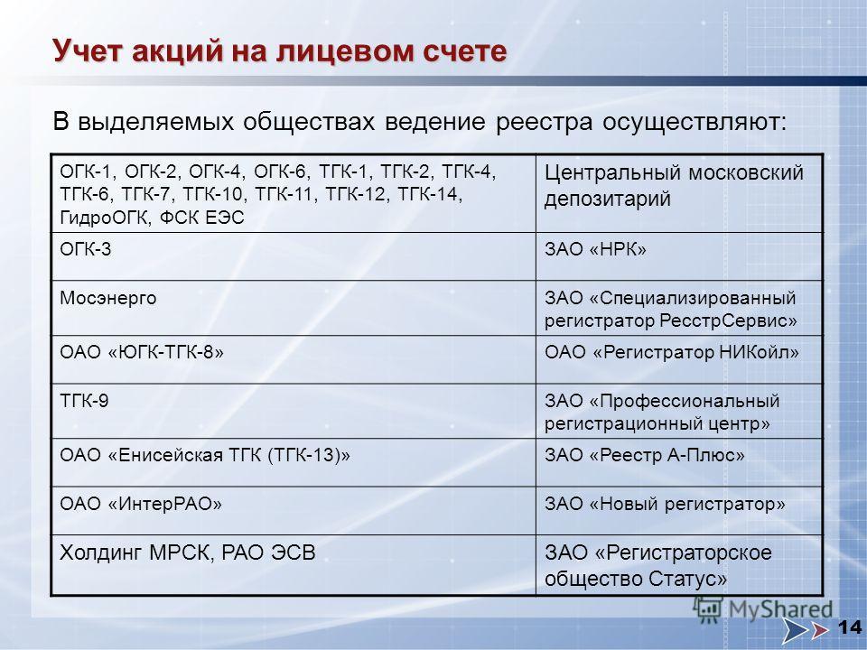 14 Учет акций на лицевом счете В выделяемых обществах ведение реестра осуществляют: ОГК-1, ОГК-2, ОГК-4, ОГК-6, ТГК-1, ТГК-2, ТГК-4, ТГК-6, ТГК-7, ТГК-10, ТГК-11, ТГК-12, ТГК-14, ГидроОГК, ФСК ЕЭС Центральный московский депозитарий ОГК-3ЗАО «НРК» Мос