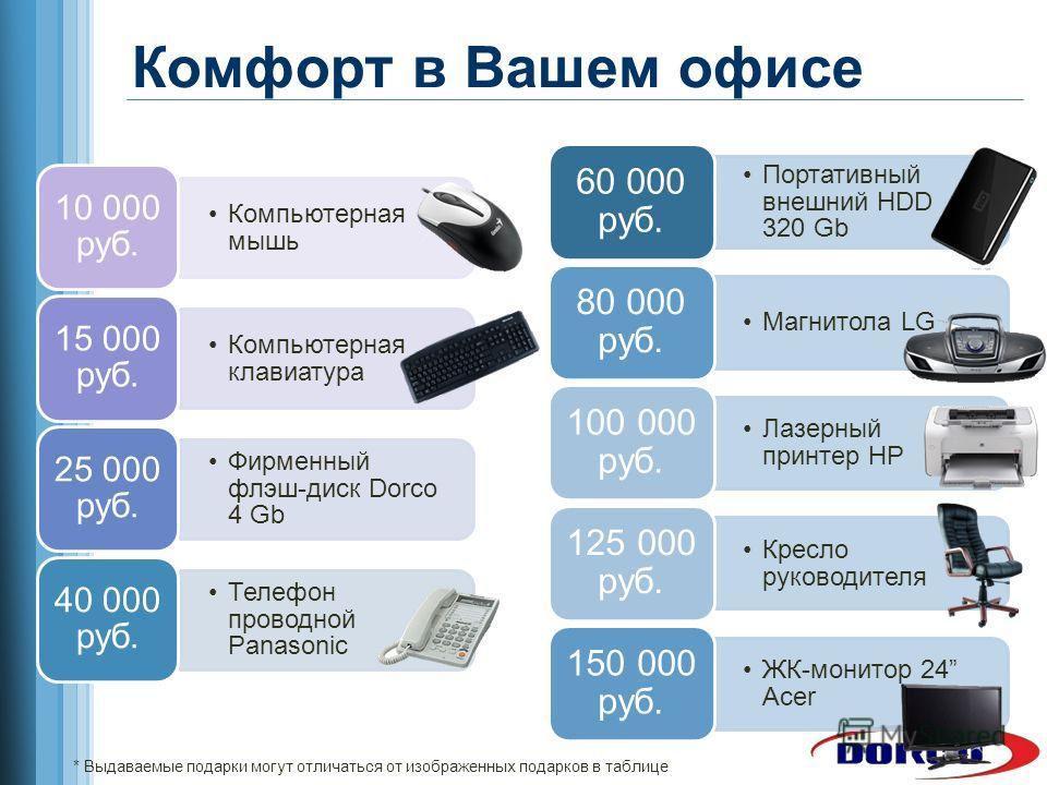 Комфорт в Вашем офисе Компьютерная мышь 10 000 руб. Компьютерная клавиатура 15 000 руб. Фирменный флэш-диск Dorco 4 Gb 25 000 руб. Телефон проводной Panasonic 40 000 руб. Портативный внешний HDD 320 Gb 60 000 руб. Магнитола LG 80 000 руб. Лазерный пр