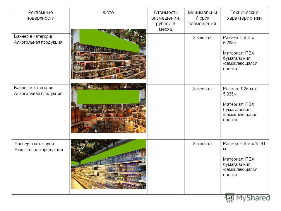 Рекламные поверхности Фото Стоимость размещения, рублей в месяц Минимальны й срок размещения Технические характеристики Баннер в категории Алкогольная продукция 3 месяца Размер: 0,8 м х 6,295 м Материал: ПВХ, бумага/винил /самоклеющаяся пленка Баннер