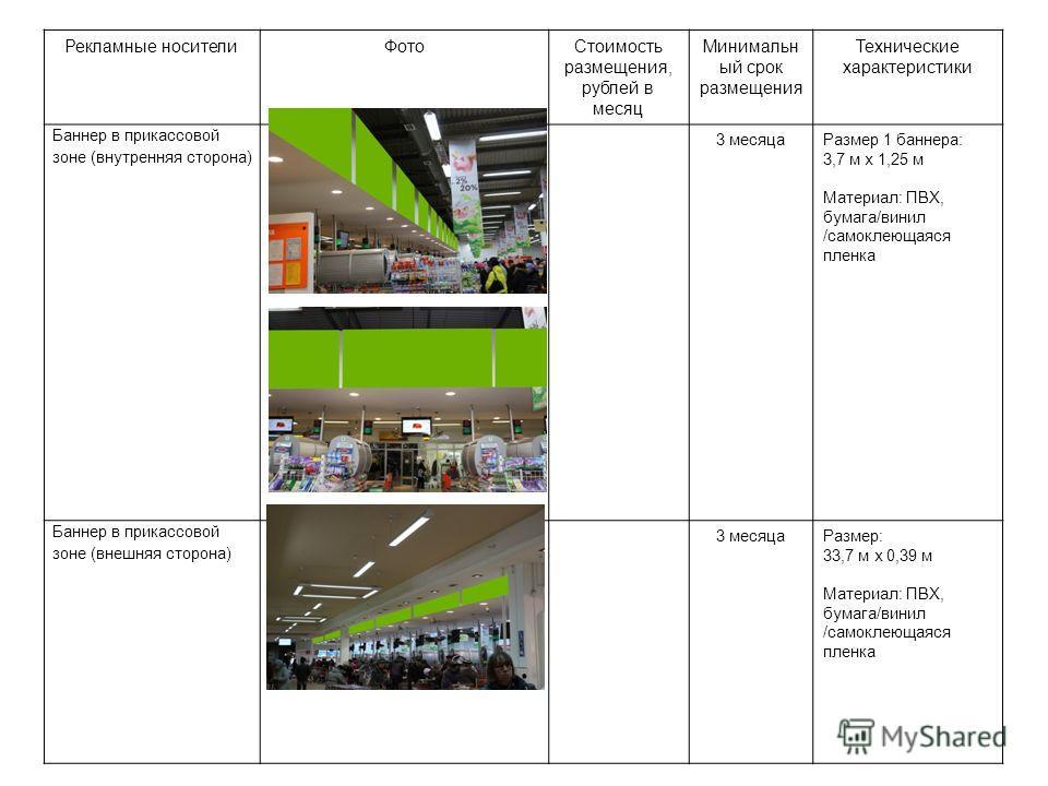 Рекламные носители Фото Стоимость размещения, рублей в месяц Минимальн ый срок размещения Технические характеристики Баннер в прикассовой зоне (внутренняя сторона) 3 месяца Размер 1 баннера: 3,7 м х 1,25 м Материал: ПВХ, бумага/винил /самоклеющаяся п