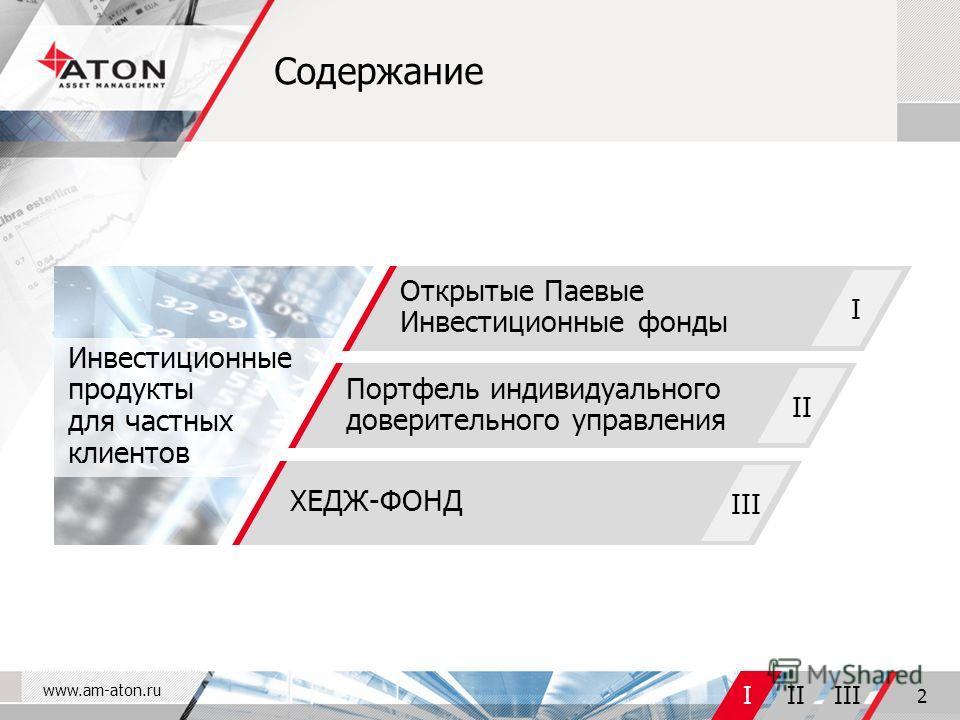 www.am-aton.ru IIIIII 2 Содержание Портфель индивидуального доверительного управления II Открытые Паевые Инвестиционные фонды I ХЕДЖ-ФОНД III Инвестиционные продукты для частных клиентов