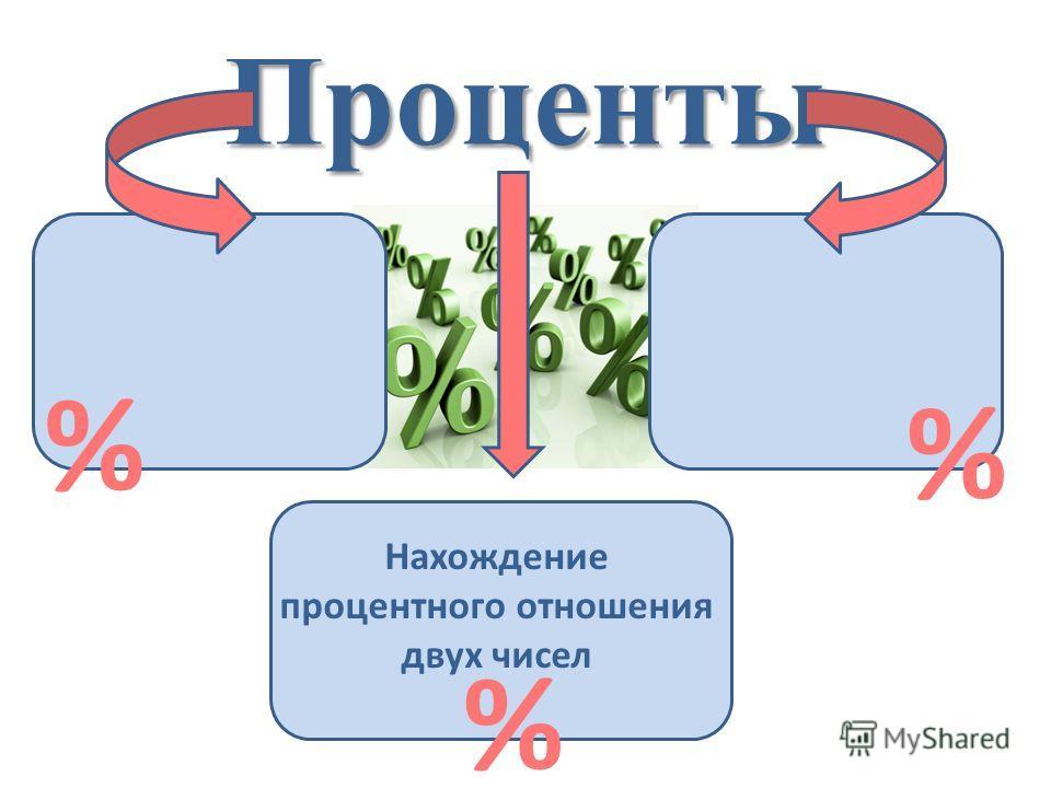Проценты Нахождение процентного отношения двух чисел % % %