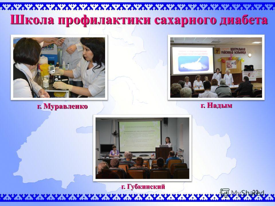 г. Муравленко Школа профилактики сахарного диабета г. Надым г. Губкинский 23