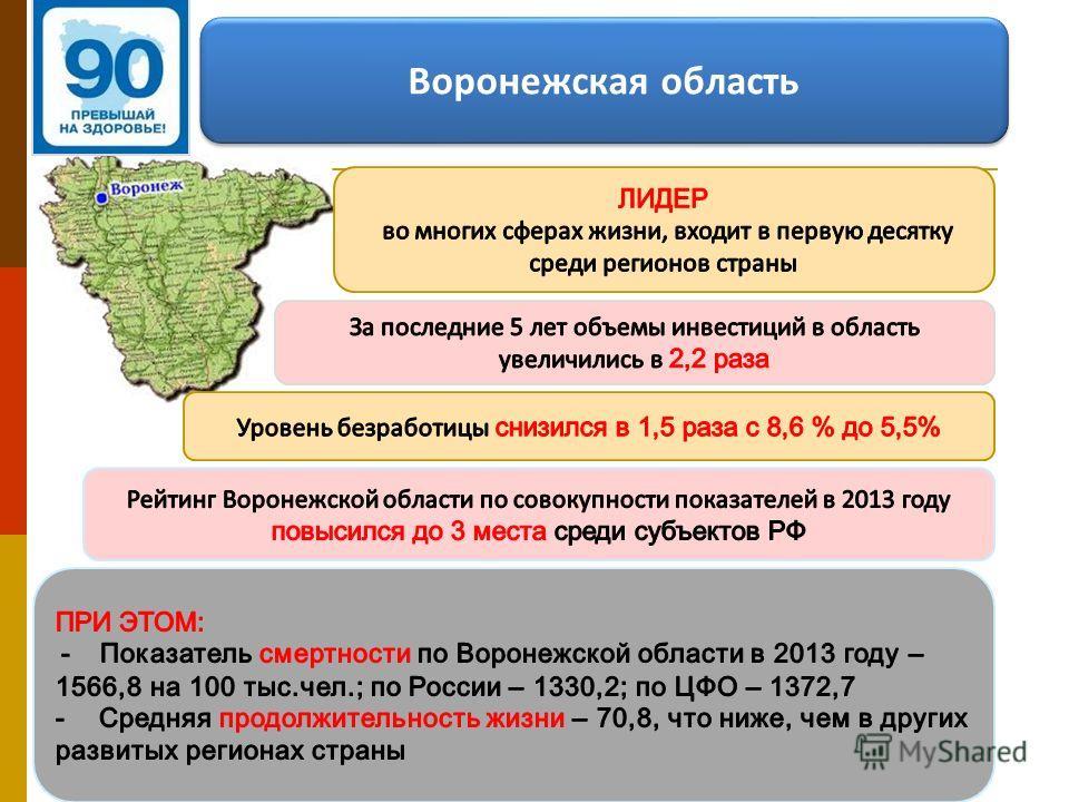 2 Воронежская область