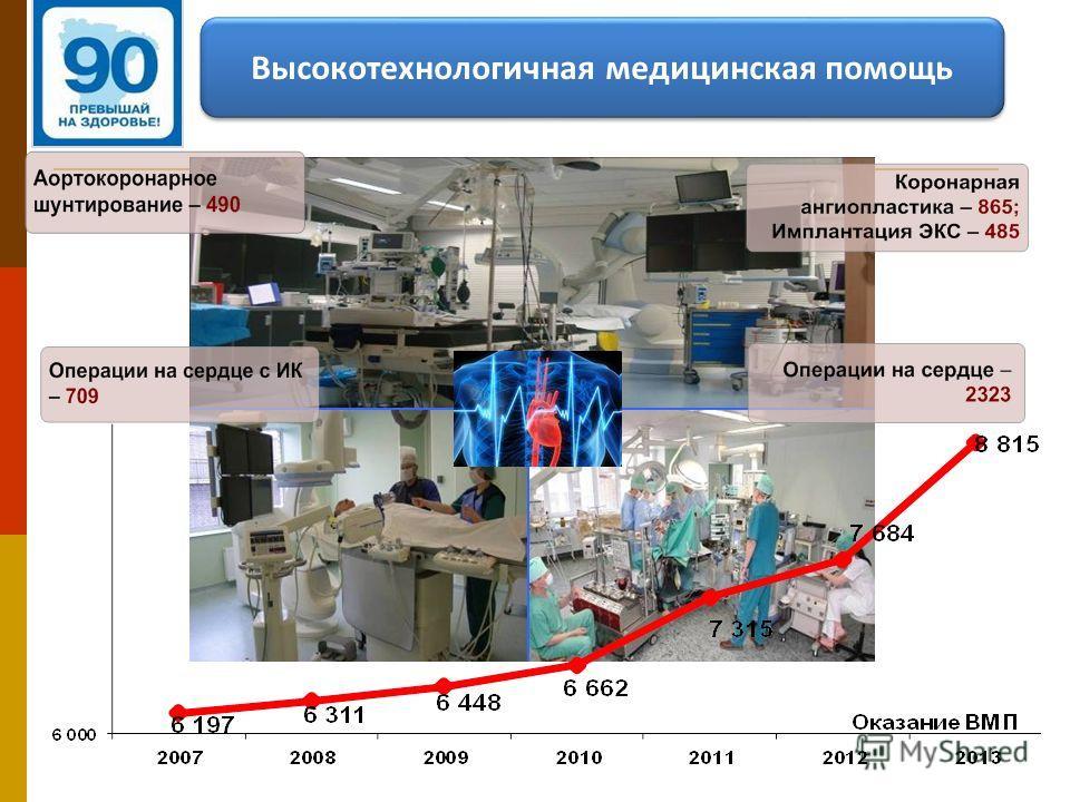 Высокотехнологичная медицинская помощь