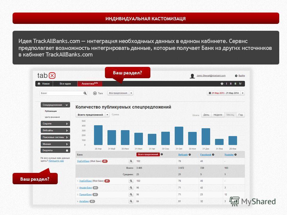 Идея TrackAllBanks.com интеграция необходимых данных в едином кабинете. Сервис предполагает возможность интегрировать данные, которые получает Банк из других источников в кабинет TrackAllBanks.com ИНДИВИДУАЛЬНАЯ КАСТОМИЗАЦЯ Ваш раздел?